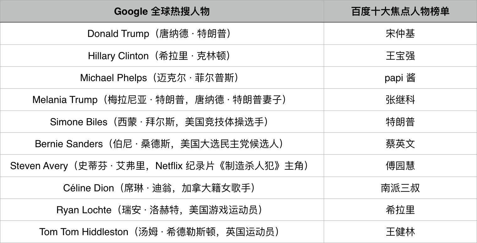 屏幕快照 2016-12-18 16.41.32.png