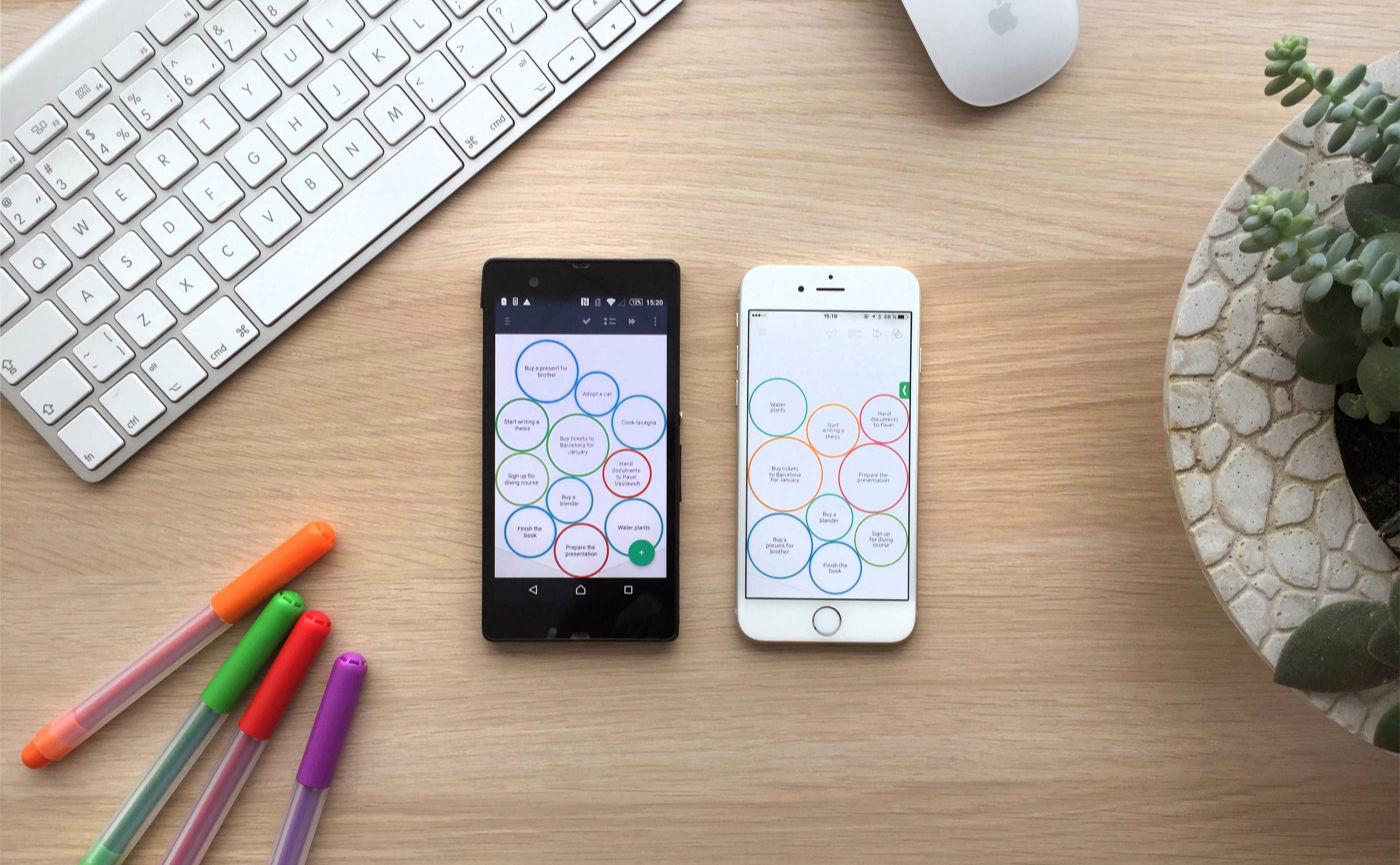 把事情的重要程度具象为尺寸,用圆圈大小告诉你最该干什么#Android&iOS