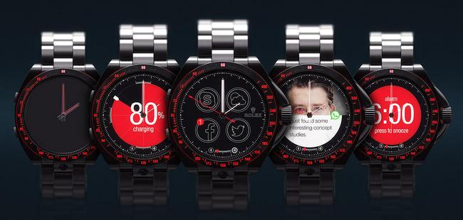 如果劳力士推出智能手表的话