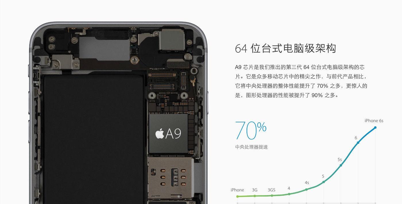 你所不知道的 iPhone 6s 「肚子里那些事」