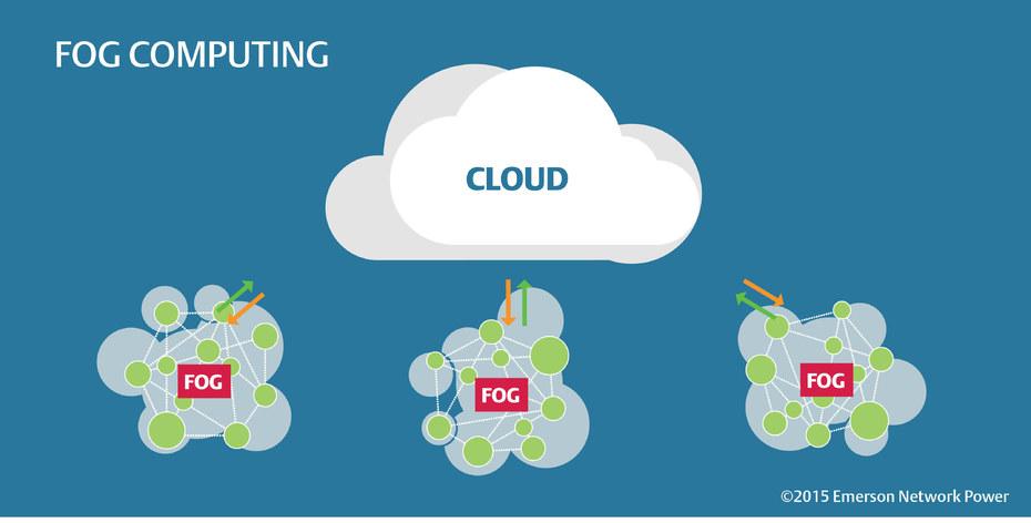 Fog-Computing-Internet-of-Things.jpg