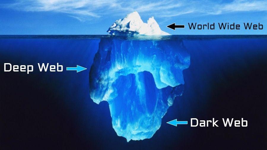 Deep-Web-Dark-Web.jpg