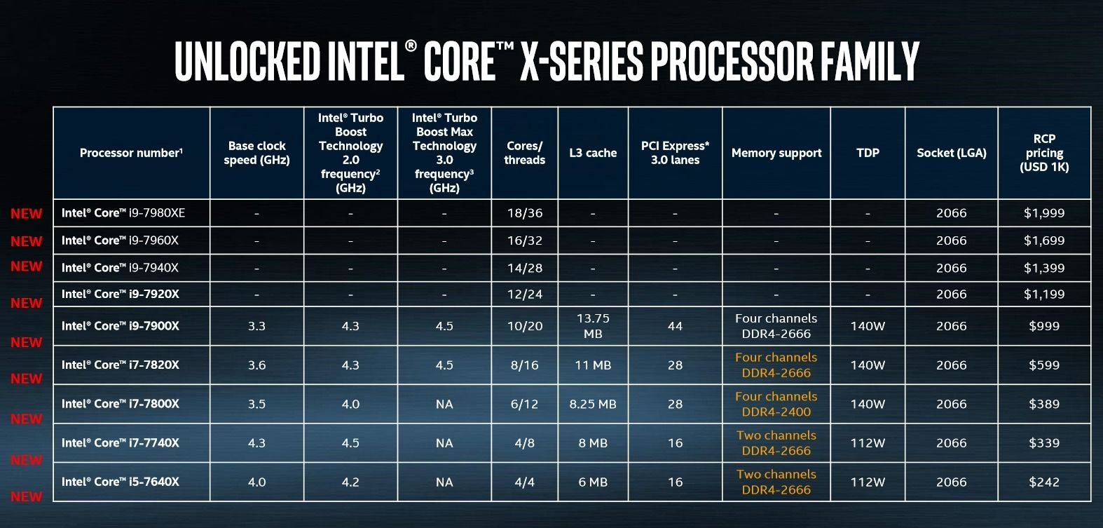 intel-x9-speeds-and-feeds-updated-100724042-orig.jpg