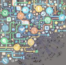 聊一聊社交网络的逻辑、产品和未来