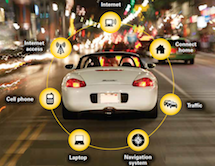 车轮上的革命 - 汽车互联网