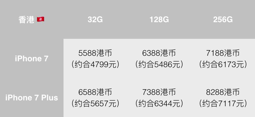 屏幕快照 2016-09-08 16.17.43.png