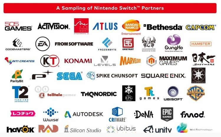 nintendo-switch-partner.jpg