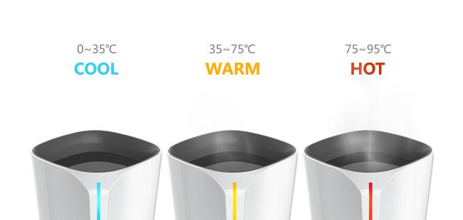 麦开水杯 Cuptime 是如何塑成的?