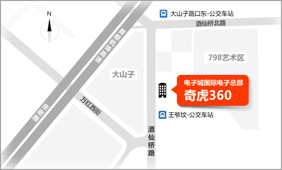 奇虎 360 • 北京