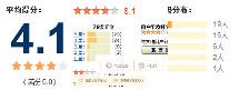 评价系统中采用打分评价或二维评价的影响因素分析