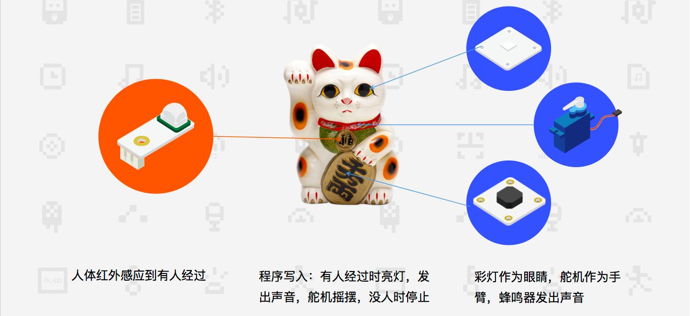 极客手工课 | 从零开始教你动手做出一只电子「招财猫」