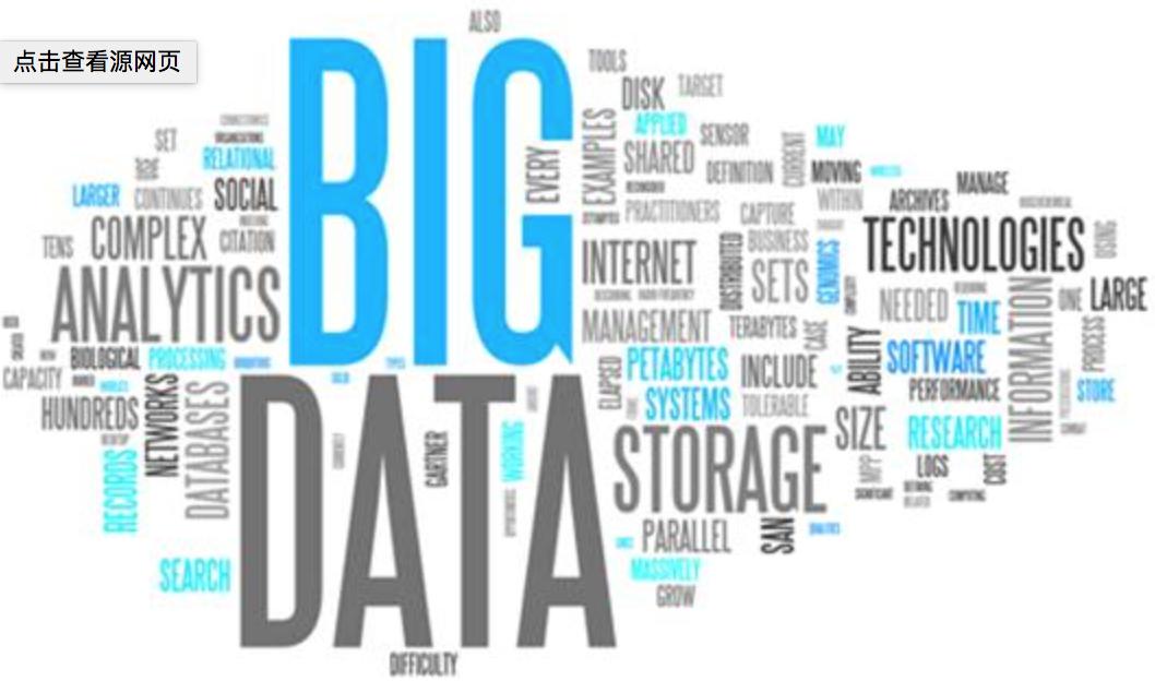 烧流量、铺地推、重补贴之后,数据能成为用户增长的新方法吗?