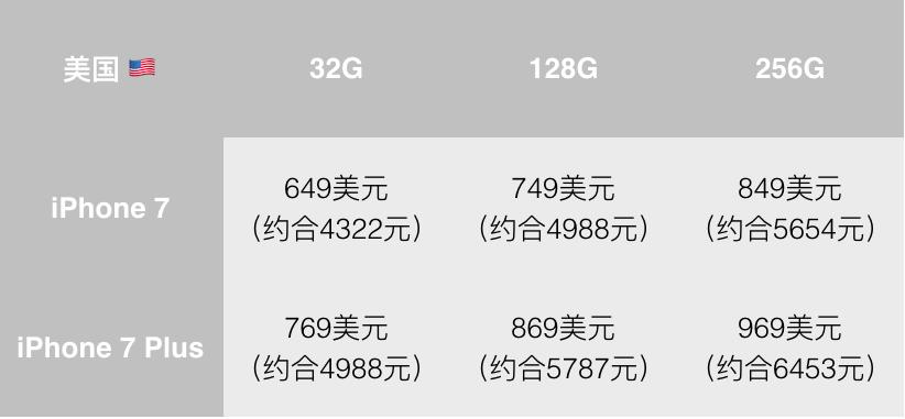 屏幕快照 2016-09-08 16.24.14.png