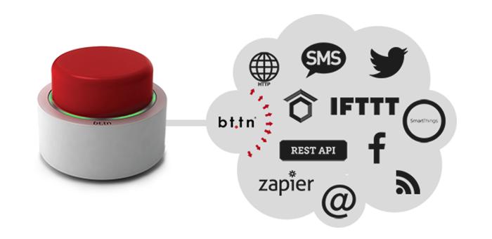 给互联网服务一个实体按钮:bttn