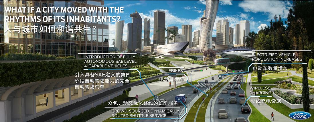 """""""未来城市""""——人与城市如何和谐共生.jpg"""