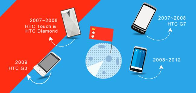 HTC 十七年兴衰史里的起承转(二):自我革命与王者之路