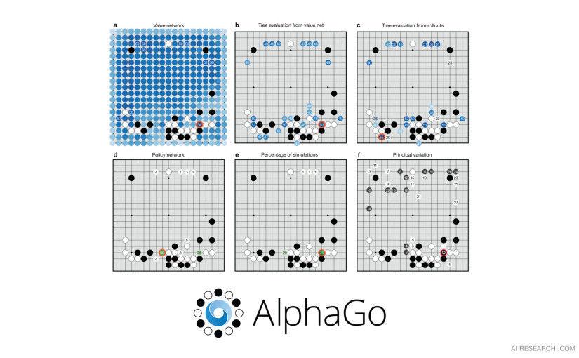 alpha_go-825x510.jpg
