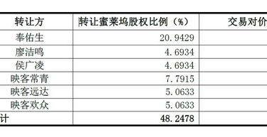 刘强东放狠话:5 年超天猫成中国最大 B2C 平台;马斯克:人工智能或引爆第三次世界大战 | 极客早知道