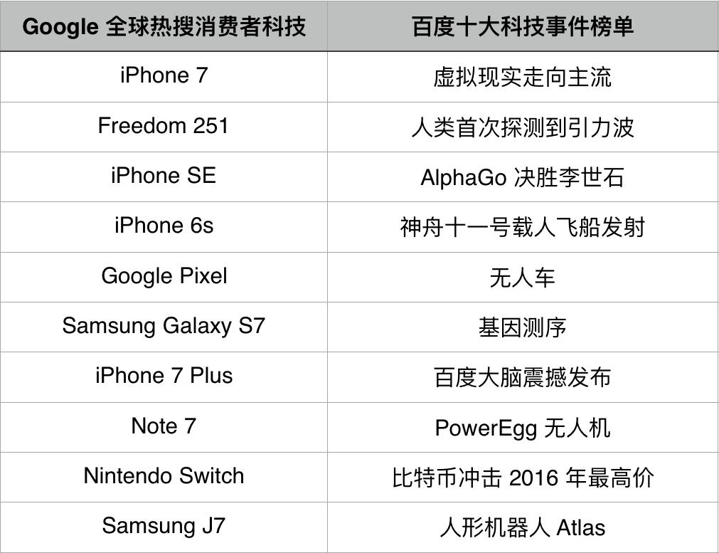 屏幕快照 2016-12-18 16.41.51.png