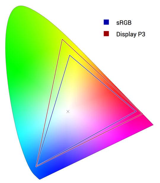 dxomark-iphone7-colors.jpg