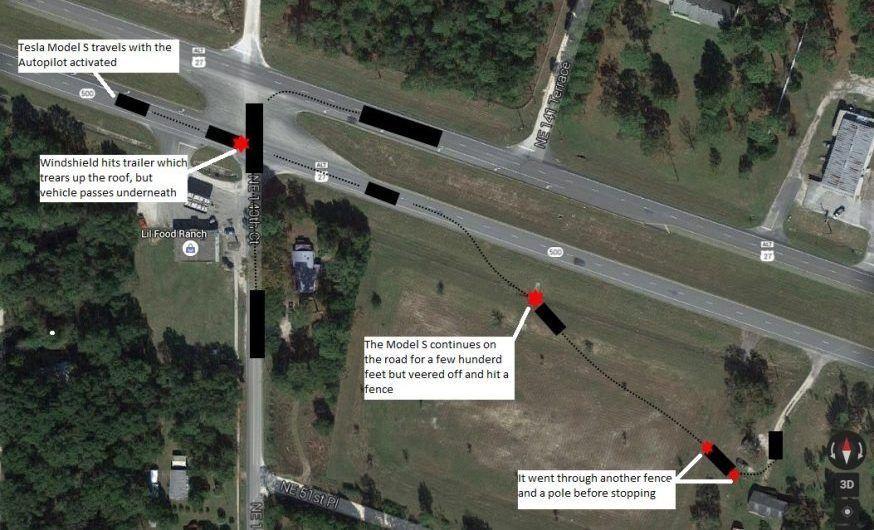 还原特斯拉致命事故现场,美国交通局是如何「断案」的?