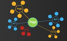 新浪微博 Page 到底是什么?