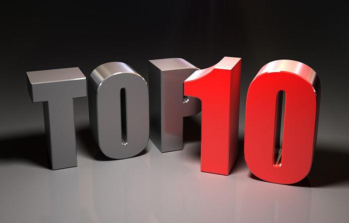 分析 | 2016 全球 TOP10 SaaS 投资并购案
