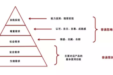 晨兴资本张斐:拆解投资全过程,还原被神秘化的快手