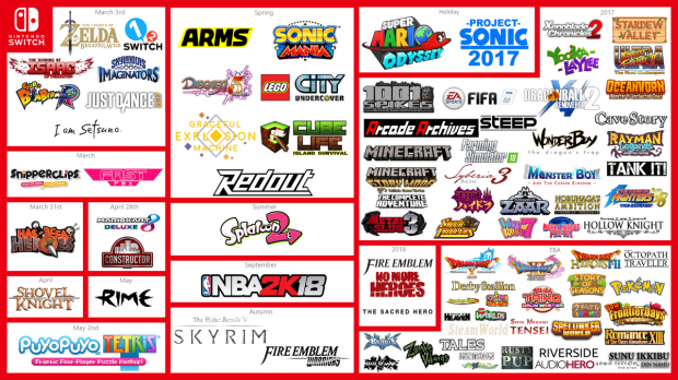 55983_1_nintendo-switch-games-lineup-visual-guide.png