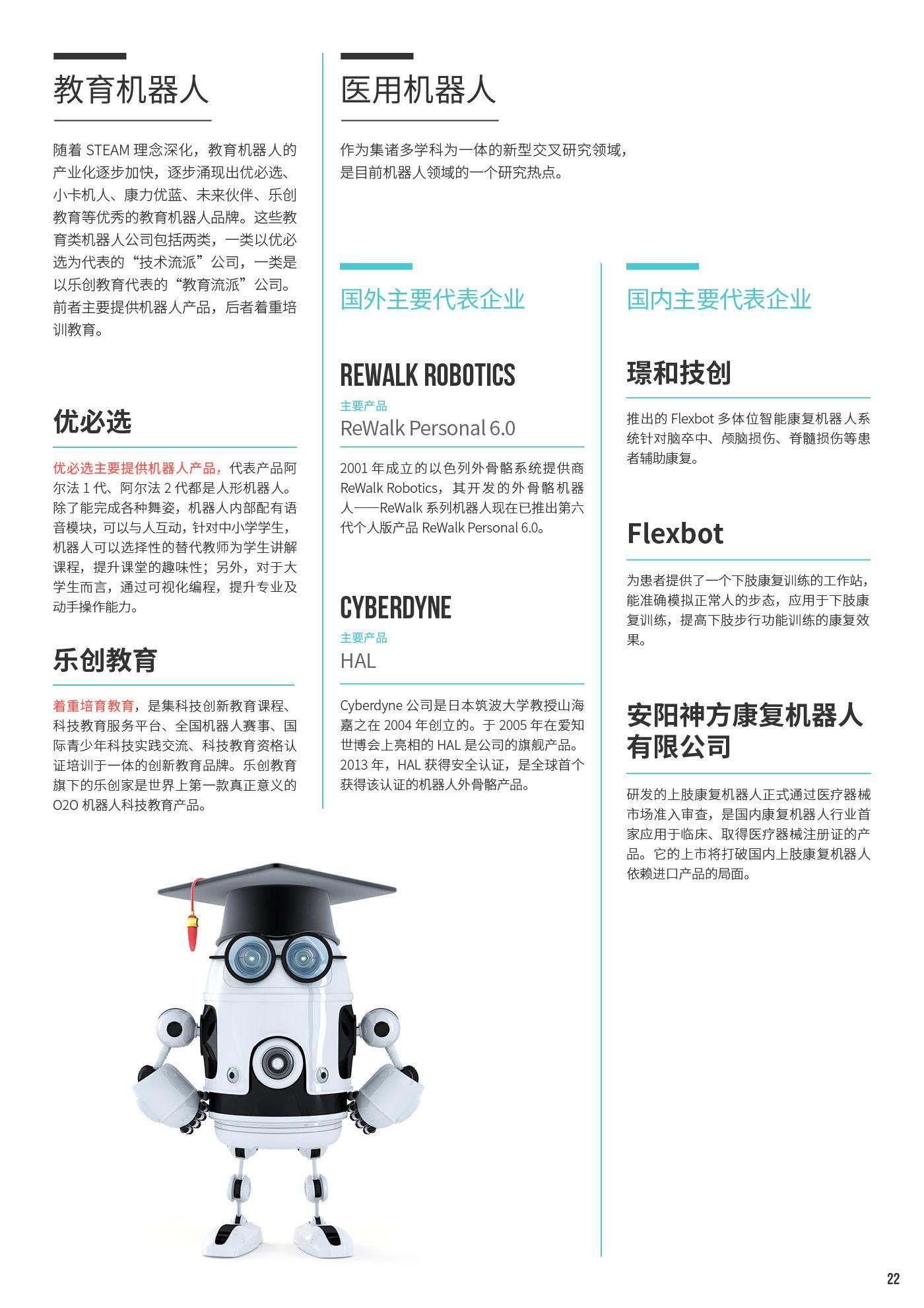 人工智能可视化报告_V7.1_2017070424.jpg