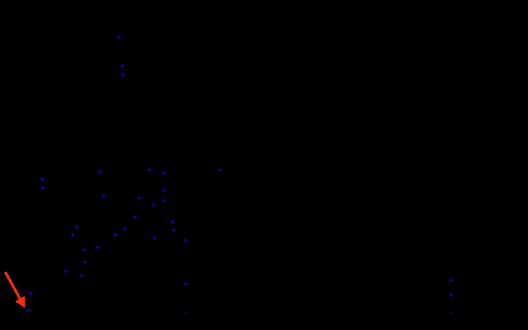 1080px-Energy_density.svg.png