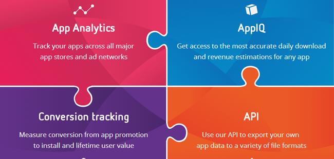 【今日看点】数据说话:Google Play 比 App Store 更具成长性