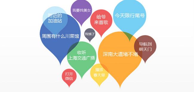 """【""""新""""汽车的白日梦】用语音撬动车载互联"""
